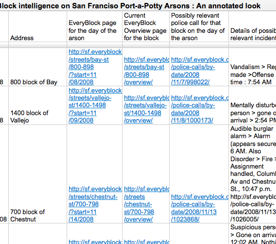 EveryBlock intelligence on San Franciso Port-a-Potty Arsons - Google Docs_1233819125872
